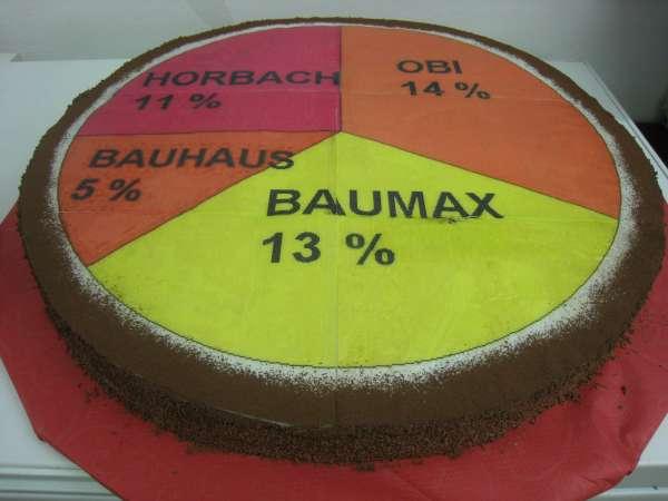 dort pro obi Na přání